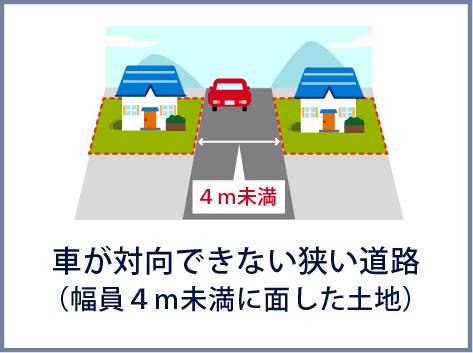 車が対向できない狭い道路